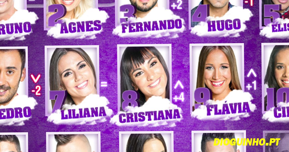 Photo of EX-Concorrentes da Casa dos Segredos 5 recordam entrada na 'Casa'