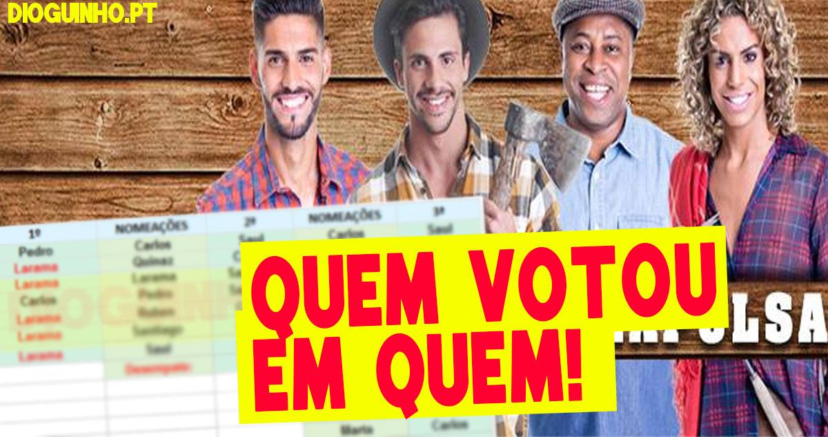 Photo of São 4 os nomeados esta semana! Quem votou em quem?