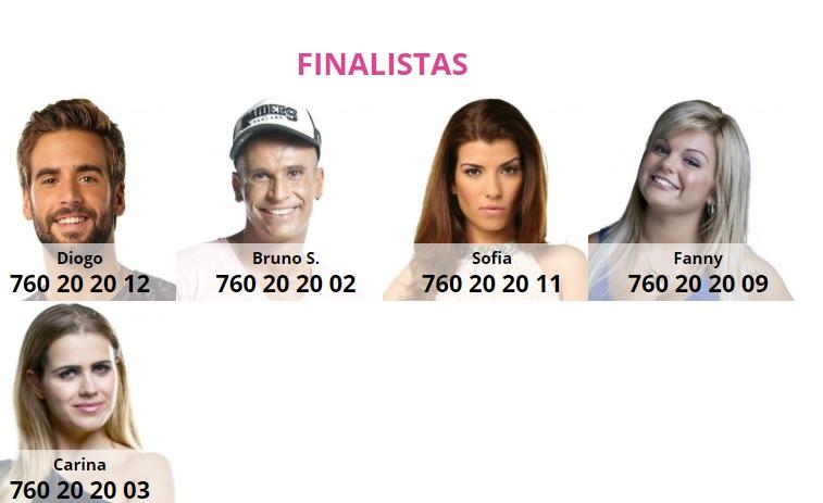 Photo of Sondagens para vencedor da Casa dos Segredos – Reencontro
