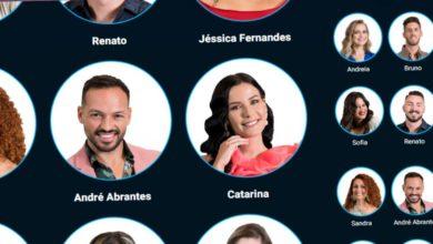 Photo of Sondagem: Qual o teu concorrente favorito do Big Brother – A Revolução?