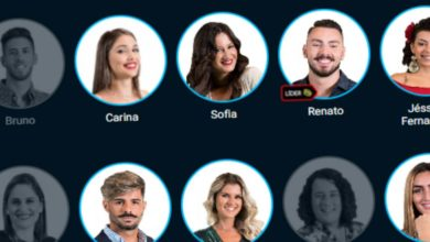 Photo of Sondagem Big Brother: quem é o teu concorrente favorito?
