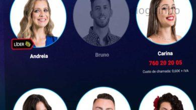 Photo of Concorrentes do Big Brother já querem boicotar a Endemol