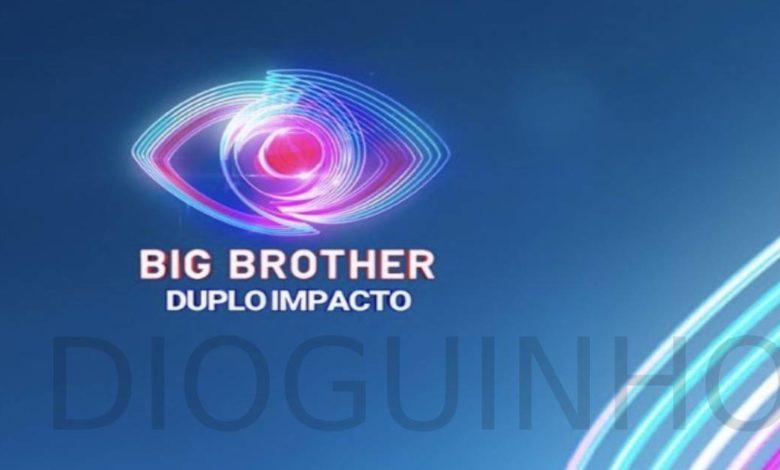 Big Brother 2021 äänestys